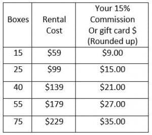 Referral Program   Plastic Moving Boxes   STL Rent a Box